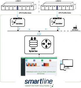 system-diagram-2